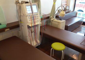 サンサン接骨院【柔道整復医療科昼間部卒業】
